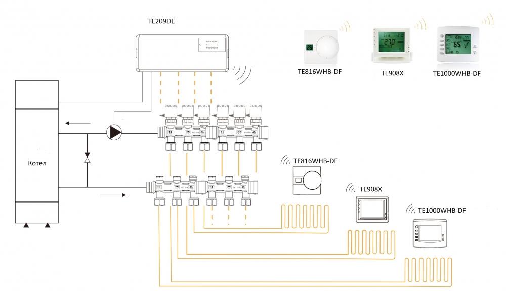 Комнатный термостат T-eco TE908XWHB-7-DF беспроводной терморегулятор доя SCU209DE  - 3