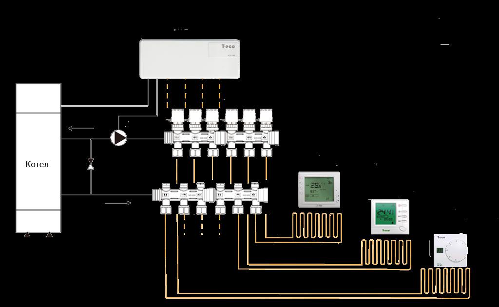 Проводной 8-зонный контроллер отопления T-eco TE209SCU - 1