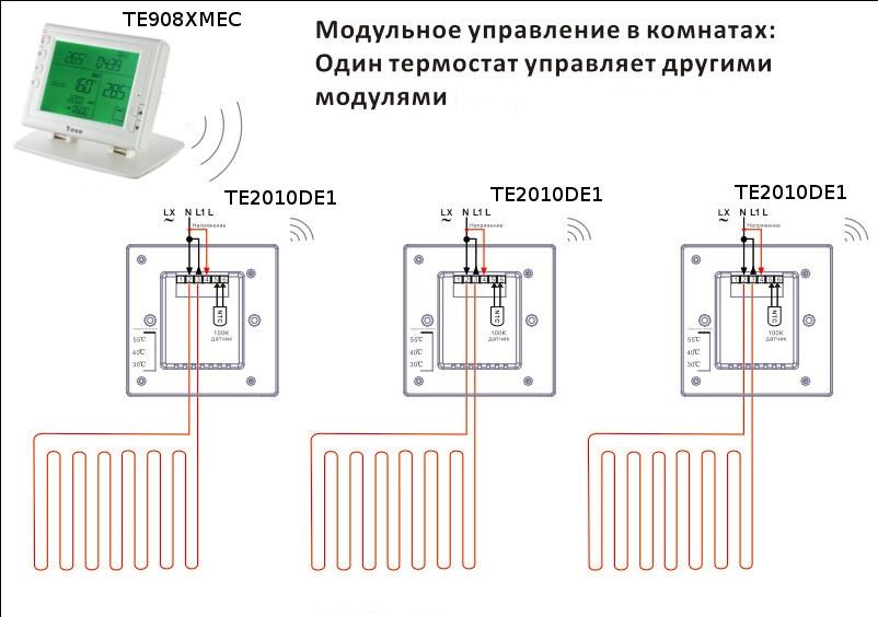 Беспроводной многозонный контроллер отопления T-eco TE908XMEC-7-RF - 1